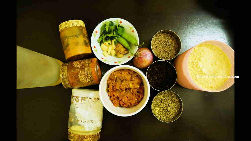 mutton kola ingredients